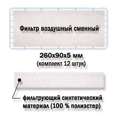 Фильтры воздушные сменные для облучателей - рециркуляторов (ФВС)